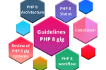 Guidelines PHP 8 GIG